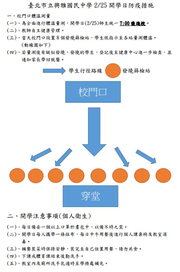 臺北市立興雅國民中學 2/25 開學日防疫措施 shorturl.at/dpANQ